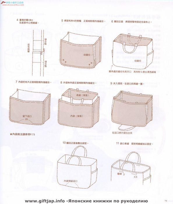 Выкройки сумок из пвх