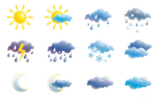 Погода в первоуральске на вторник