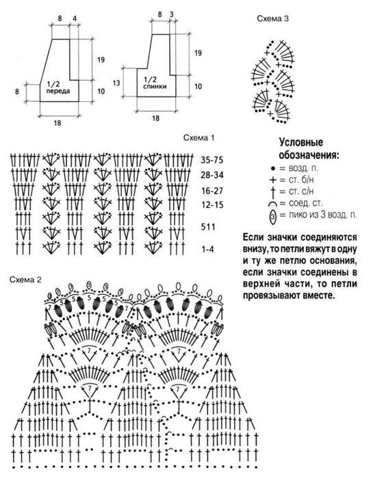 Ажурное вязание крючком схема мини платья.