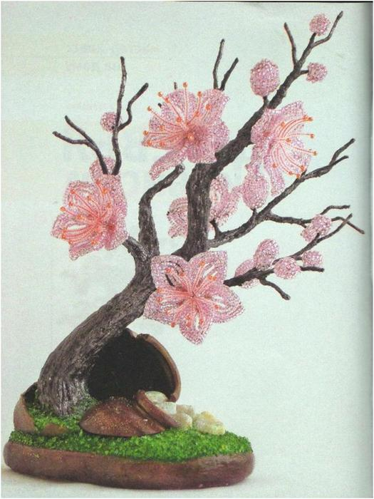 Бисероплетение деревьев с картинками - Master class.