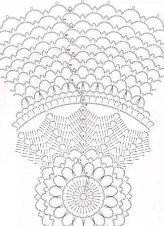 Схемы салфеток (вязание крючком) .
