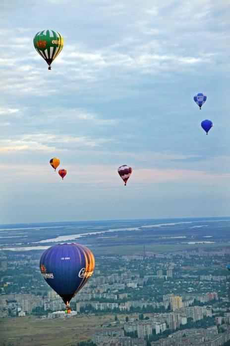 Воздушный шар с камерой