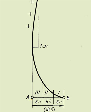 1 (346x425, 12Kb)