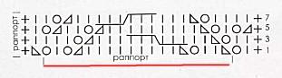схема-вязания-узора-спицами (311x87, 11Kb)