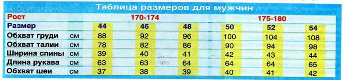Размеры Джемперов