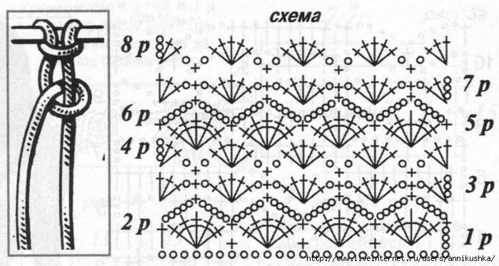Вязание из остатков пряжи крючком схема 125