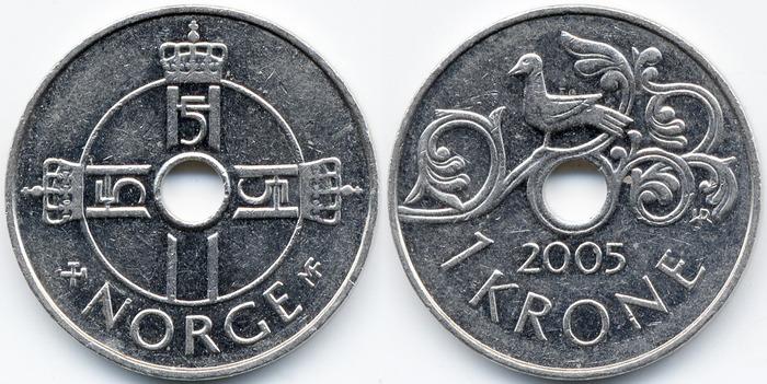 Курс норвежской кроны к евро