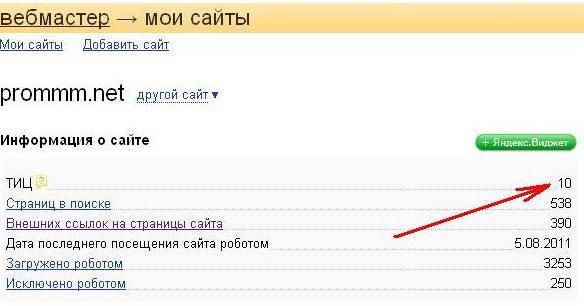 Статистика Яндекс Вебмастер для сайта prommm.net/3320012_statistika_yandex_webmaster (584x306, 28Kb)
