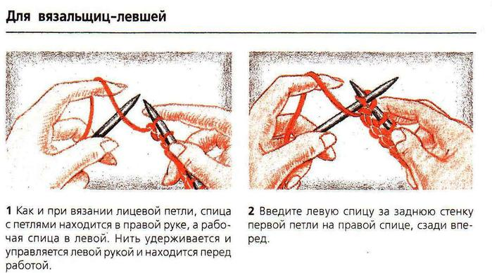Левые и правые петли при вязании