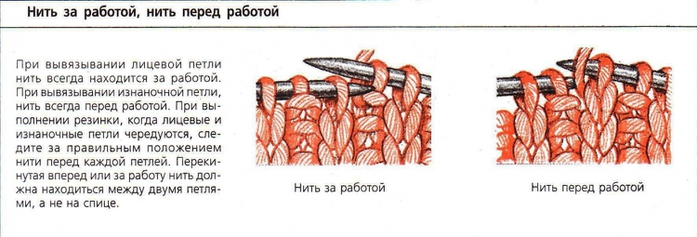 Способы и приемы вязания петель на спицах