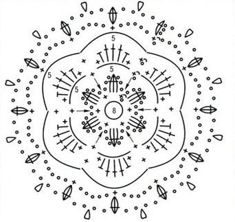 4333508_shemavyazaniyamotiva1 (342x323, 54Kb)