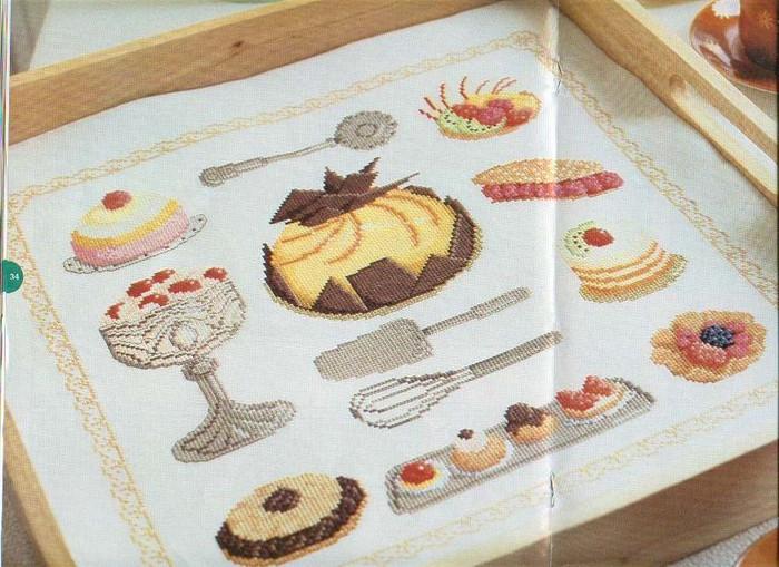 Кухня, еда | Записи в рубрике