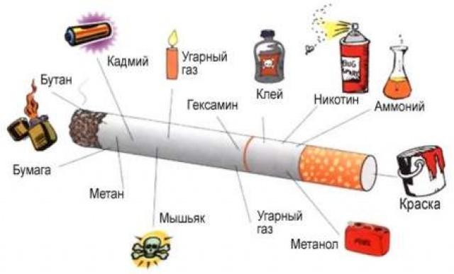 Издательство книги бросить курить