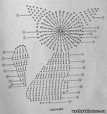 Коврики крючком, вязаные коврики крючком, коврик крючком схема.