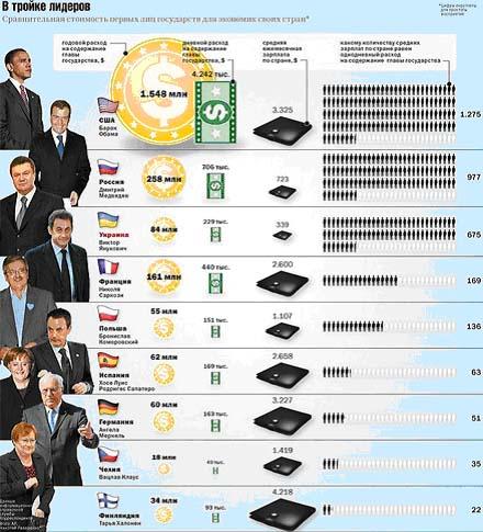 Таблица для Януковича (440x485, 72Kb)