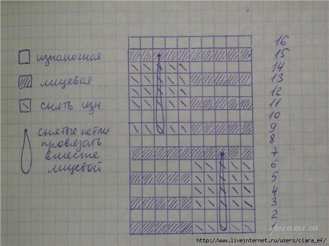 узор пион спицами схема и описание