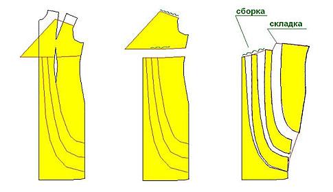 Платье красное1 (485x280, 26Kb)