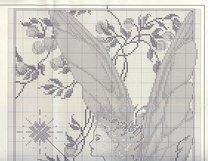 MD7 Fairy Flora_chart1 (700x543, 489Kb)