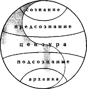 Соционика клуб Харьков