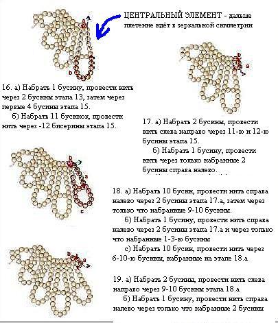 1314714627_shema_rus_04 (405x471, 54Kb)