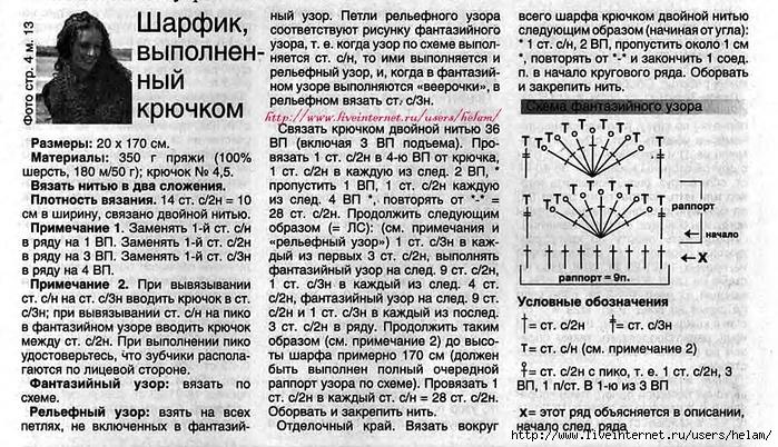 Схемы и узоры по вязанию. ажурный шарф.  Автор:Admin.