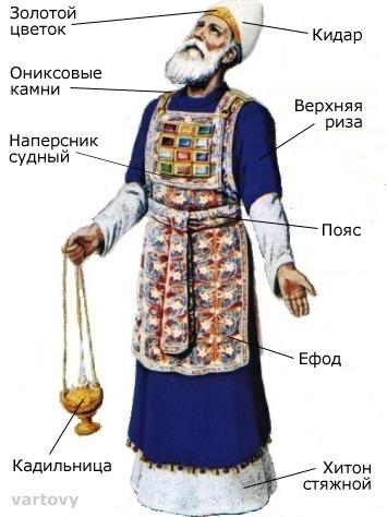 72783888_5434510890_1bcdf331a7__odezhda_svyaschennika (355x474, 77Kb)