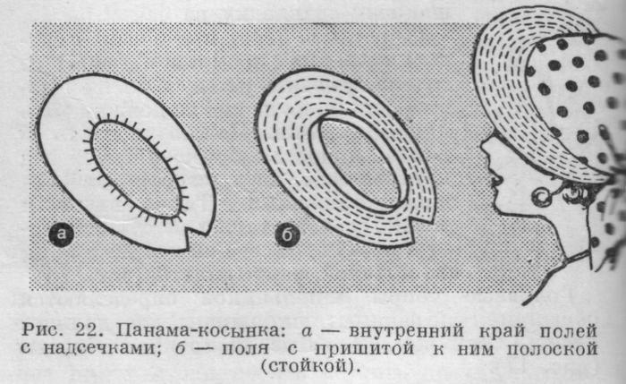 Выкройка широкополой шляпы
