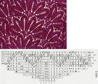 Описание: Узоры 53-55 - схемы вязания спицами ажурных узоров с косами. ажурное.