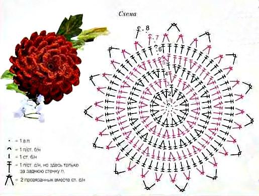 Объемные цветы из лент схемы