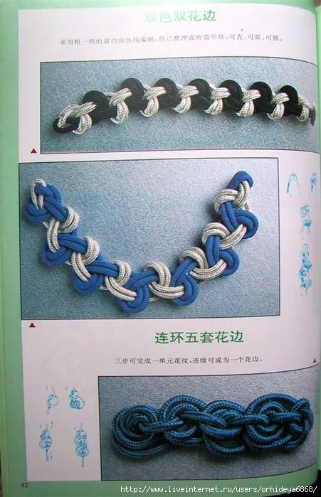 Плетение шнура для отделки - поиск слов по маске и