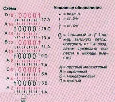 u140-2 (400x354, 124Kb)