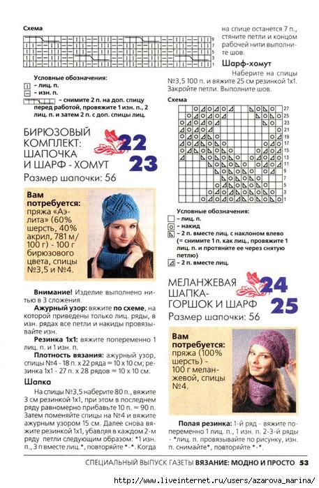 Вязание крючком для женщин модные модели 2018 года с описанием шапки 85
