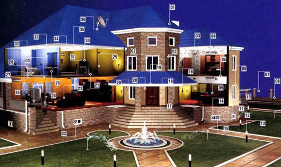 Умный дом (578x344, 95Kb)
