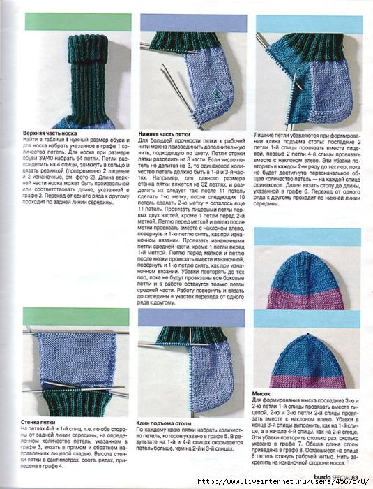 Вязание носков для начинающих пошагово двумя спицами