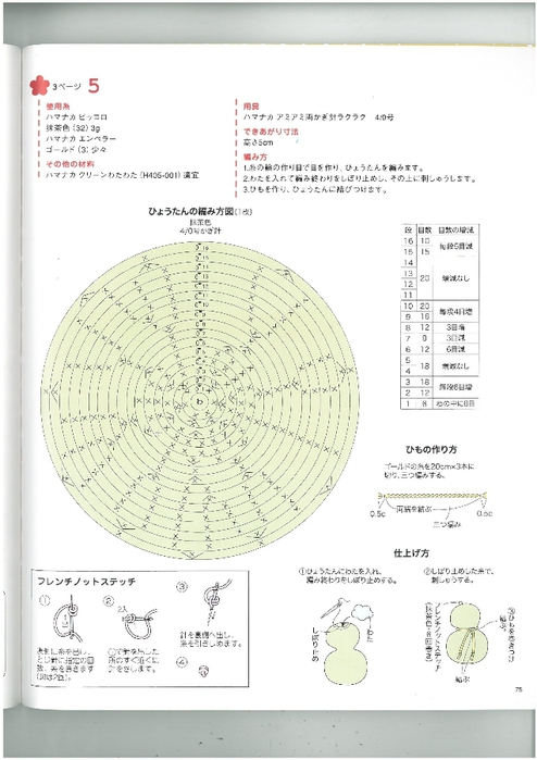 p.75 (494x700, 180Kb)
