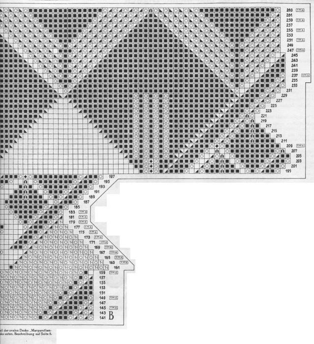 94 (638x700, 272Kb)