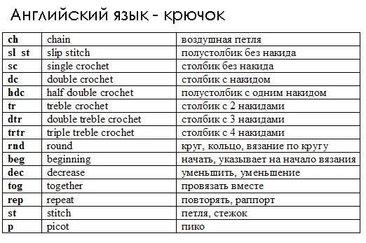 Крючки для вязания перевод