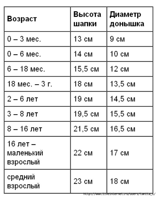 1328505451_14 (551x692, 131Kb)