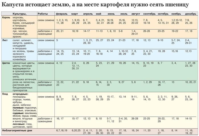 tabl_13_1 (700x477, 141Kb)