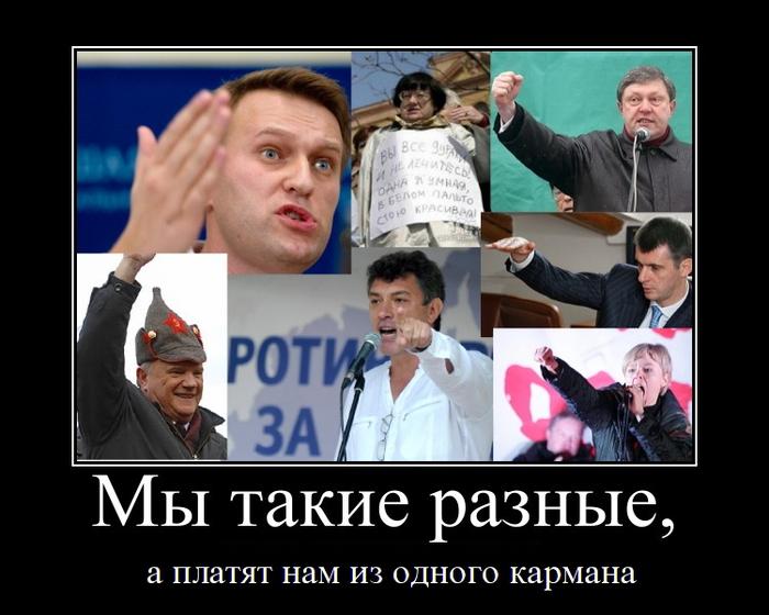 Российские оппозиционеры: мы такие разные, а платят нам из одного кармана