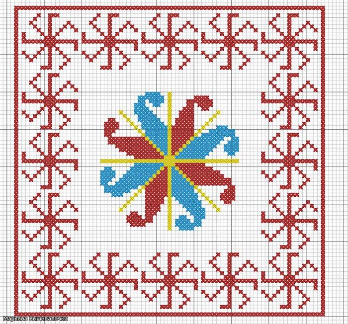 Славянская вышивка обереги значения