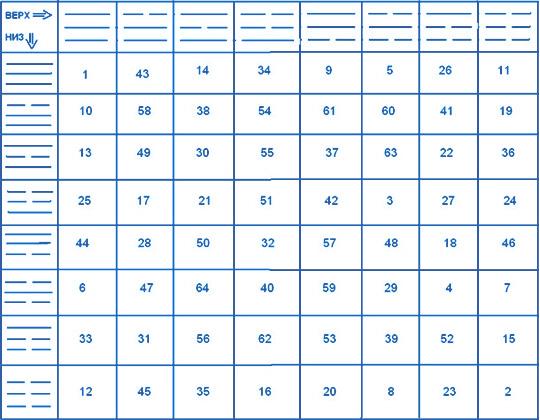 tablica_geksagramm (540x420, 85Kb)