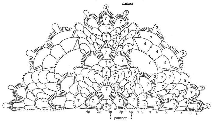 Схема вязание крючком шали.