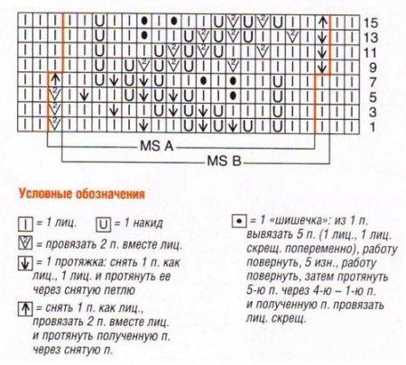 1329993555_shema-vyazaniya-uzora-pulovera (450x405, 50Kb)