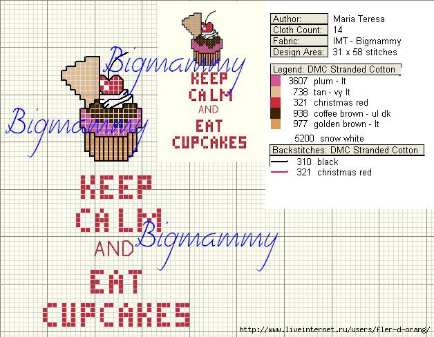 keep calm and eat cupcakes x iphone (628x488, 239Kb)
