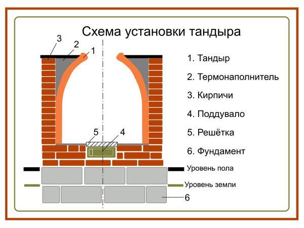 1430968146_Tanduyr10 (600x450, 37Kb)