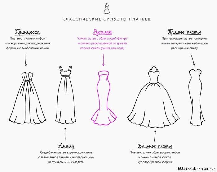салон свадебных платьев в Москве Мэри Трюфель, купить свадебное платье в Москве, какие бывают свадебные платья, смотреть силуэты свадебных платьев,/1431215066_Bezuymyannuyy (700x553, 129Kb)