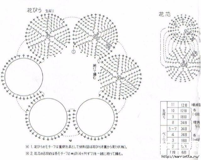 Цветы крючком. Схемы (3) (640x510, 157Kb)