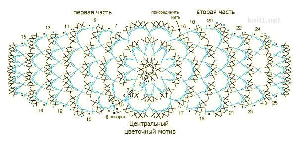 braslet-kryuchkom-sxema.jpg.браслетjpg (604x285, 206Kb)