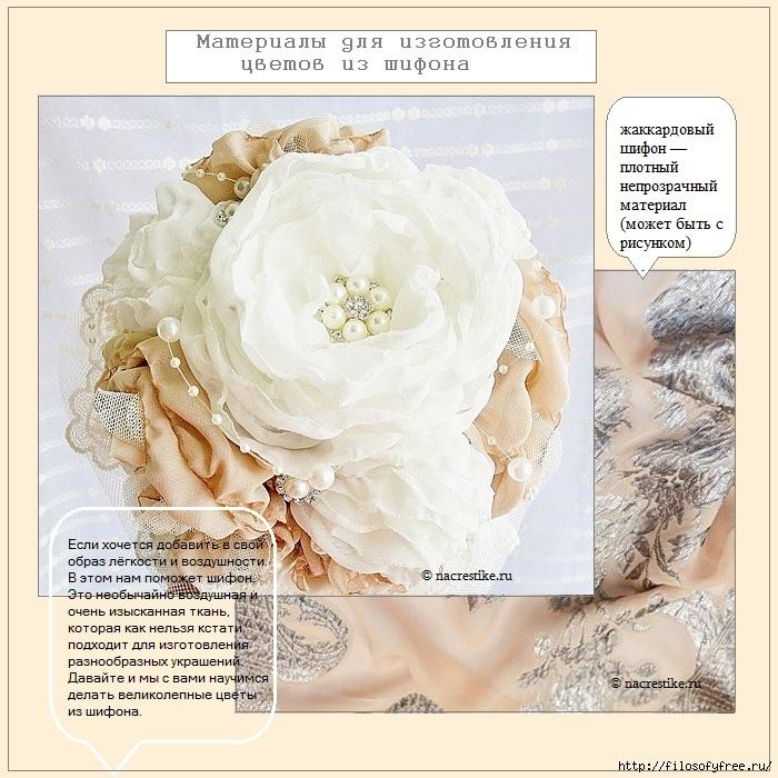 материалы для цветов из шифона (700x700, 326Kb)